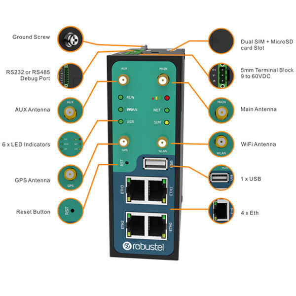 Robustel R3000 Quad Industrial Router